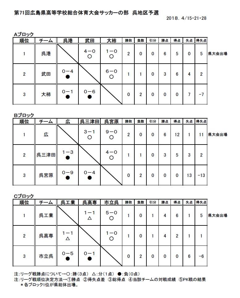 呉地区.jpg